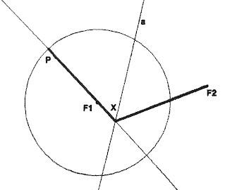 Spiegazione teorica